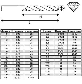 /Ø 1 Professional Speed Drill Universal Twist Drill Perfect for Metal 2 Flute /Ø 1,4mm Corintian Solid Carbide Drill Bit 12mm