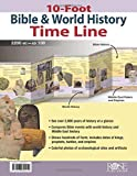 Giant 10-Foot Bible & World History Time Line