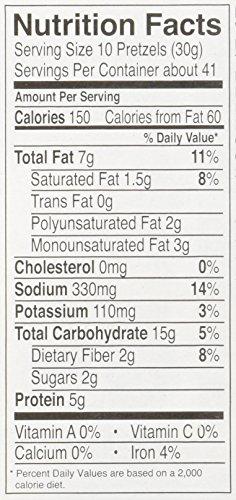 Pretzels Nutrition Facts
