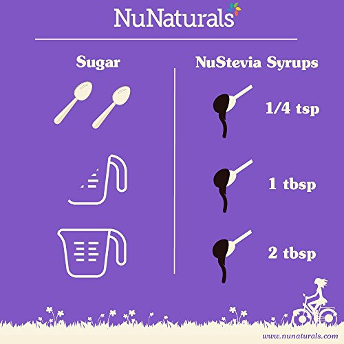 NuNaturals NuStevia Sugar-Free Cocoa Syrup Natural Stevia Sweetener with 0 Calories, 0 Sugar, 0 Carbs, 385 Servings (16 oz)