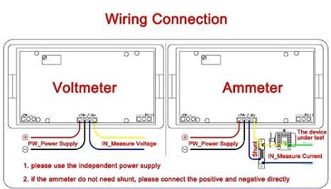 Terrific Drok 0 5 0 20 0Ma Milliamp Meter Panel Ampere Meter Red Led Tester Wiring Digital Resources Jonipongeslowmaporg