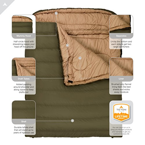 TETON Mammoth 0F Queen-Size Bag; Warm and Comfortable for Family Camping