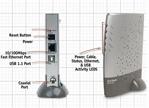 D-LINK DCM-202 USB/ETHERNET CABLE MODEM DOCSIS 2.0
