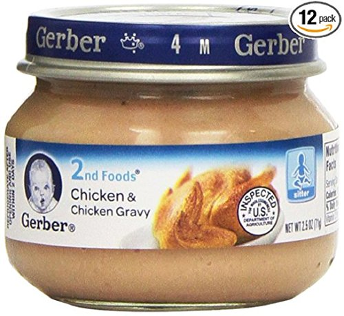 chicken and gravy - 2