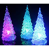 Yolandabecool Colour Changing Fibre Optic Fountain