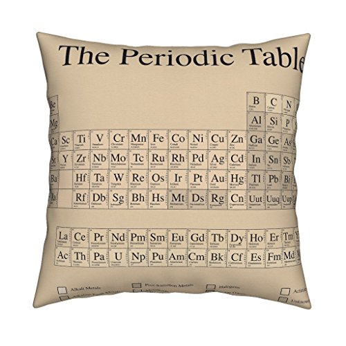 Chemistry Periodic Table Science Nerd Geek Math Steampunk Eco Canvas Throw Pillow Ye Olde Periodic Table by Robyriker Cover and Insert Included - Steam Table Insert Cover