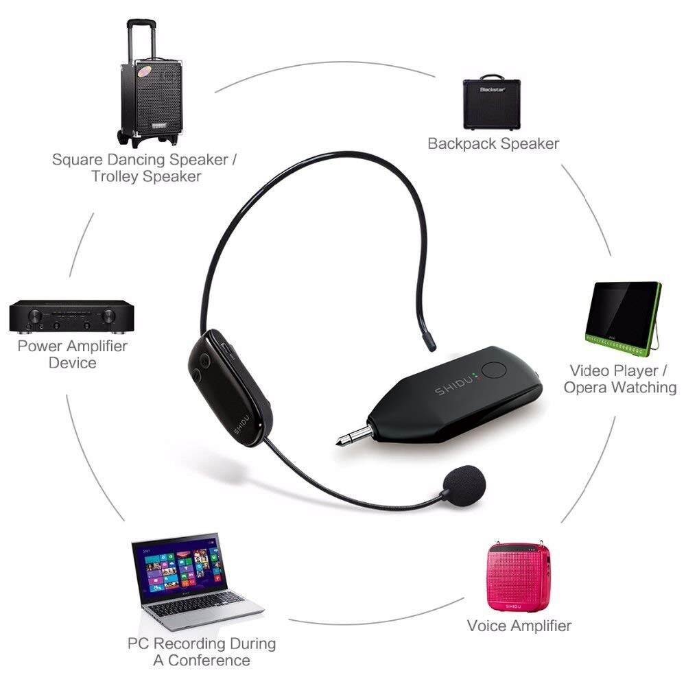 UHF Wireless Microphone Headset Super-powerful Wall-through Headset mic with 2 in 1 Handheld, Stable Wireless Transmitter for Voice Amplifier, PC,Speaker, Compatible with All AUX Audio Device,Stage by SHIDU