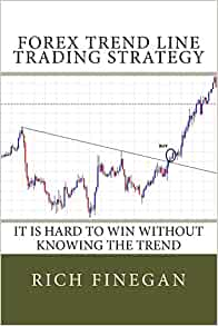 Sure win forex strategy