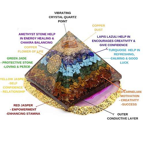 (Orgone Chakra Pyramid- 7 Chakra Gemstone Orgonite Pyramid for Chakra Balancing- Emf Protection Psychic Meditation - Healing Love Yoga Chakra)