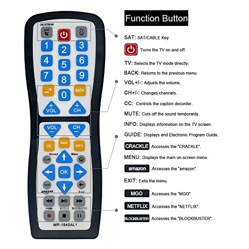 Luckystar 2 Device Universal Waterproof Easy Clean Remote control Support for All Smart TV, LED/LCD TV, Apple TV,Vizio TV, LG, Samsung And Roku Player, BluRay DVD, Audio System by Luckystar (Image #4)