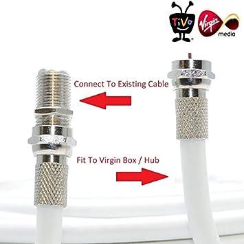 10M White Virgin Media Sky TV Broadband Extension Coax: Amazon.co.uk ...