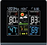 Thinkgizmos Atomic Wireless Weather Station