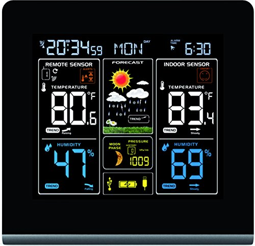 Thinkgizmos Wall-mountable Wireless Weather Station with Colour High Definition Display, USB Charging Port, Alarms, Weather Forecasting/Temperature Display and Alerts Plus 2 sensors - TG672 from -