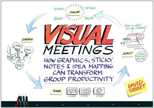 Amazon visual meetings how graphics sticky notes and idea visual meetings how graphics sticky notes and idea mapping can transform group productivity by fandeluxe Images