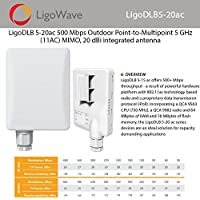 LigoDLB 5-20ac 500 Mbps Point-to-Multipoint 5 GHz MIMO 20 dBi integrated antenna