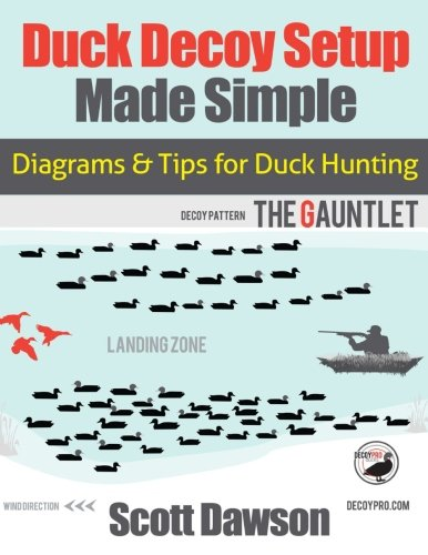 Duck Decoy Spreads - Duck Decoy Setup Made Simple: Diagrams & Tips for Duck Hunting