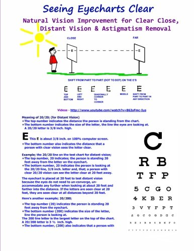 Seeing Eyecharts Clear Natural Vision Improvement For Clear Close