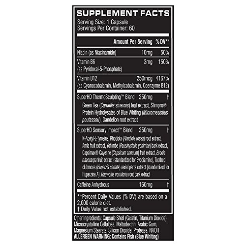 Review Cellucor SuperHD Thermogenic Fat