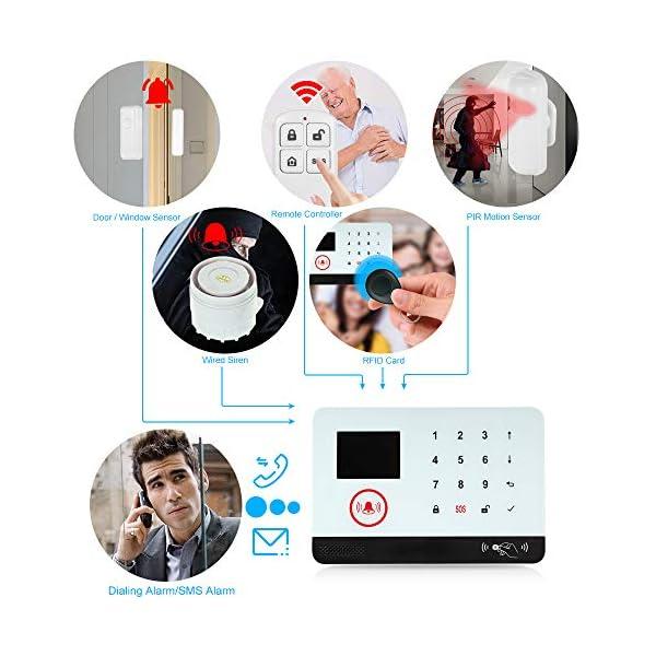 Owsoo Allarme Casa Kit 433MHz Allarme Senza Fili Wireless WIFI + GSM SMS Auto-dial LCD Sistemi di Allarme Domestico di… 6 spesavip