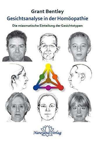 Gesichtsanalyse in der Homöopathie: Die miasmatische Einteilung der Gesichtstypen