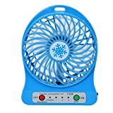 Ikevision USB Desk Fans Connected with Computer,Tablet,Power Bank ,with 18650 Lithium Battery,Strong Powerful Small Fan (Blue)