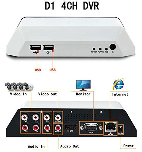 ShunXinDa New Mini 4CH H.264 D1 USB Mobile Hard disk Network DVR XM Cloud Real-time Recording View Smartphone Iphone Anroid Windows CCTV DVR for Surveillance Security Camera