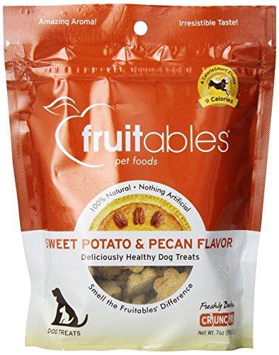 Fruitables  Fruitables