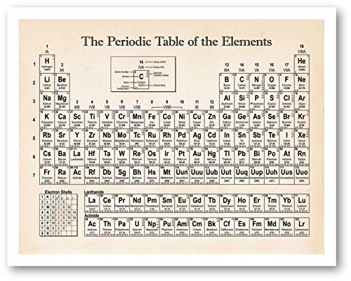 Periodic Table of Elements Vintage Drawing - Classroom, Office, Science Laboratory Decor - Chemistry Lab Artwork - 11 x 14 Unframed Print - Great Gift for Scientists, Teachers, Pharmacists, Geeks (Vintage Periodic Table)