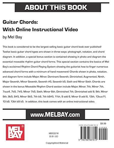 Guitar Chords Mel Bay 9780786687619 Amazon Books