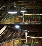 GRANDLUMEN 150W UFO LED High Bay Light ETL