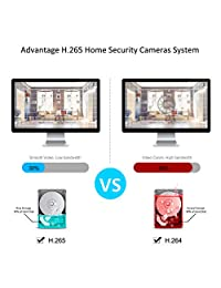 2019 El más nuevo sistema de cámara IP para interiores y exteriores de 1080P inalámbrico para el hogar 8 canales con 8 piezas 2.0MP HD WiFi Cámaras de vigilancia, video de seguridad Kits NVR Disco duro incorporado de 2TB, HD Night Vision ANRAN