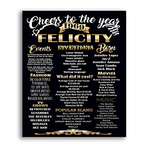 (Lucia and Luciana 50th Birthday Poster Board, 50th Birthday Poster 1969 Birthday Poster, Year You were Born Gifts 1969 - Premium Art Print or Mounted on Foam)