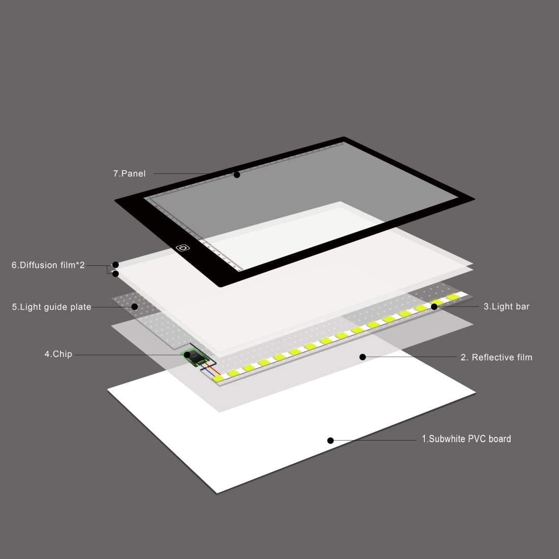 Graphic Drawing Tablet Digital Drawing Board A4 Size 5W 5V LED Three Level of Brightness Dimmable Acrylic Copy Boards for Anime Sketch Drawing Sketchpad Size:220x330x5mm with USB Cable /& Plug