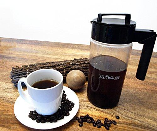 Black Tea V Coffee Acidity