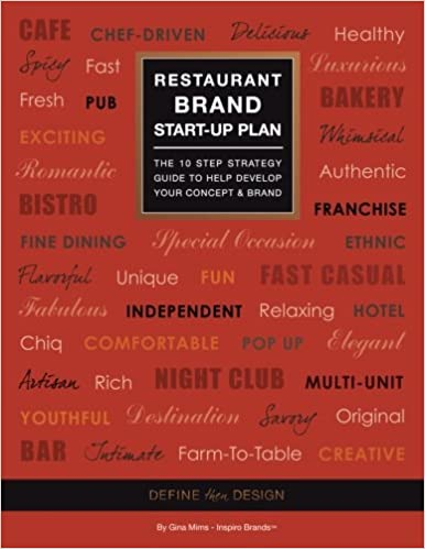 Restaurant Brand Start Up Plan The 10 Step Strategy Guide