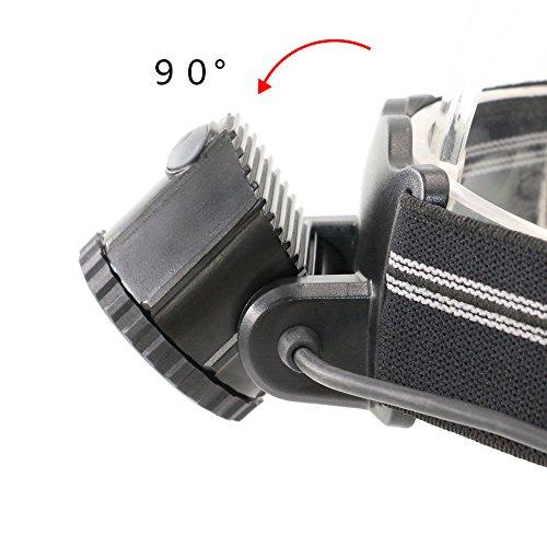 USB Rechargeable Headlamp Flashlight Jstar 300 lumens 360°Rotate Focus adjustable Head Light Work Light by Jowbeam (Image #5)