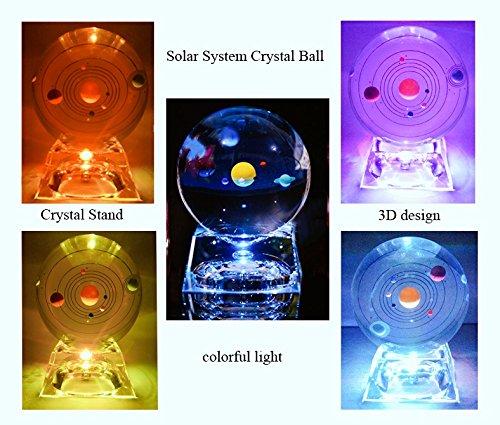 Bola de cristal sistema solar 3D