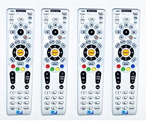 Best Value for Money Rf remote