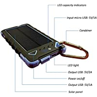 Cell Phone Charger - Solar & Plugin - 8000mah Dual USB - Best of Portable Battery Chargers - Rugged Shock Dust Waterproof for iPhone Sprint Lg Htc Android Samsung Nokia Motorola & USB devices (BLUE)