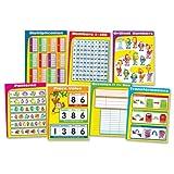 Wholesale CASE of 10 - Carson Math Chartlet Set-Math Essentials Chart, 7/ST, Multi