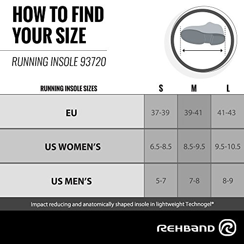 Rehband Running Insoles - 39-40 (Men 8.5-9 / Women 7-7.5) - Lightweight Technogel® Arch Support Gel Insoles For Running - Impact Reducing & Anatomically Shaped Foot Support - 1 pair by Rehband (Image #6)
