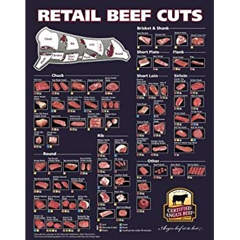 Amazon Com Beef Cuts Of Meat Butcher Chart Poster 01