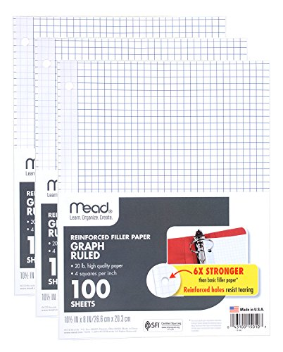 Mead Filler Paper, Loose Leaf Paper, Graph Ruled Paper, Q4, 100 Sheets, 10-1/2'' x 8'', Reinforced, White, 3 Pack (38040) by Mead