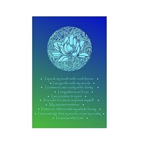 Affirmations Series - Throat Chakra Blue Lotus - Large Chakra  Posters,Healing Poster,Yoga Poster,Meditation Poster,Chakra Poster,Poster