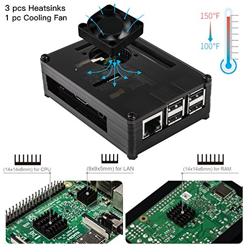 Für Raspberry Pi 3 b+ Gehäuse + 1 5m Netzteil Kabel mit Ein