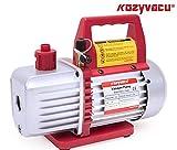 Kozyvacu AUTO AC Repair Complete Tool Kit with