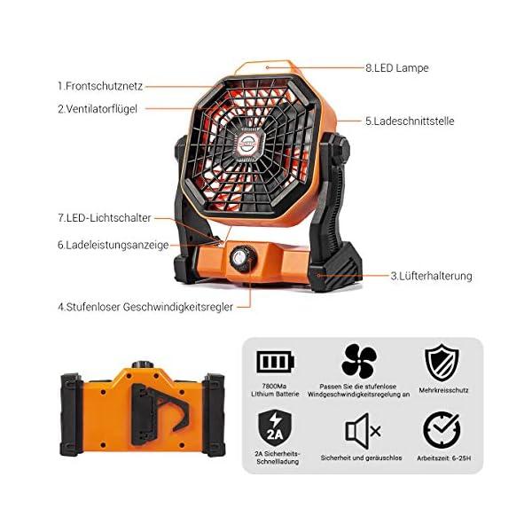 51Gsau970OL Camping Ventilator Lureshine Tischventilator mit Led Licht Batterie USB Ventilator Leise Turbo ventilator Campinglüfter…