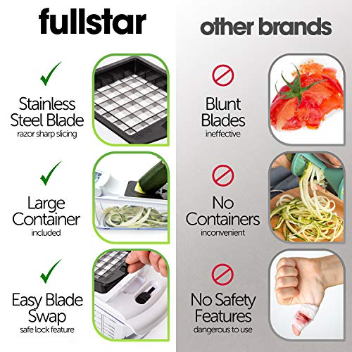 Fullstar Vegetable Chopper  Spiralizer Vegetable Slicer  Onion Chopper with Container  Pro Food