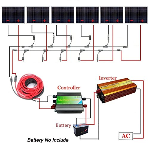 1KW-Solar-Powered-System-Off-Grid-6pcs-180W-Poly-Solar-Panel-1500W-Pure-Sine-Wave-Inverter-45A-PWM-Charge-Controller-Solar-Cable-Adapter-Y-Branch-MC4-Connectors-Z-Mounting-Brackets