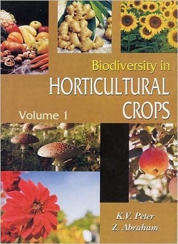 Descargar Utorrent En Español Biodiversity In Horticultural Crops: V. 1 PDF PDF Online